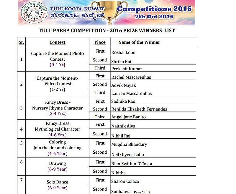 tulu-parba-competitions-huge-success-maximum-participation-1